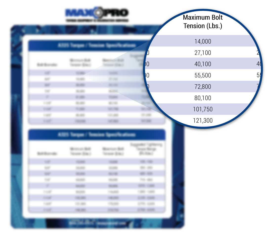 Downlod The Torque Tension Specifications Sheet